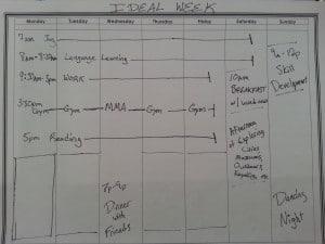 My Ideal Week