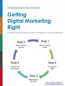 Workbook for Getting Digital Marketing Right