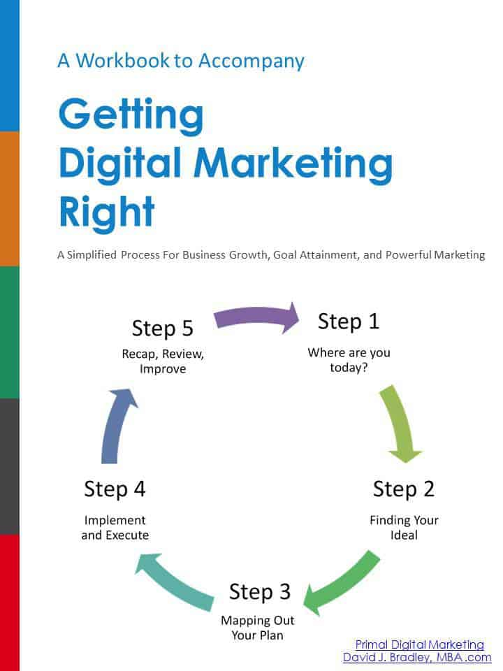 Workbook for Getting Digital Marketing Right