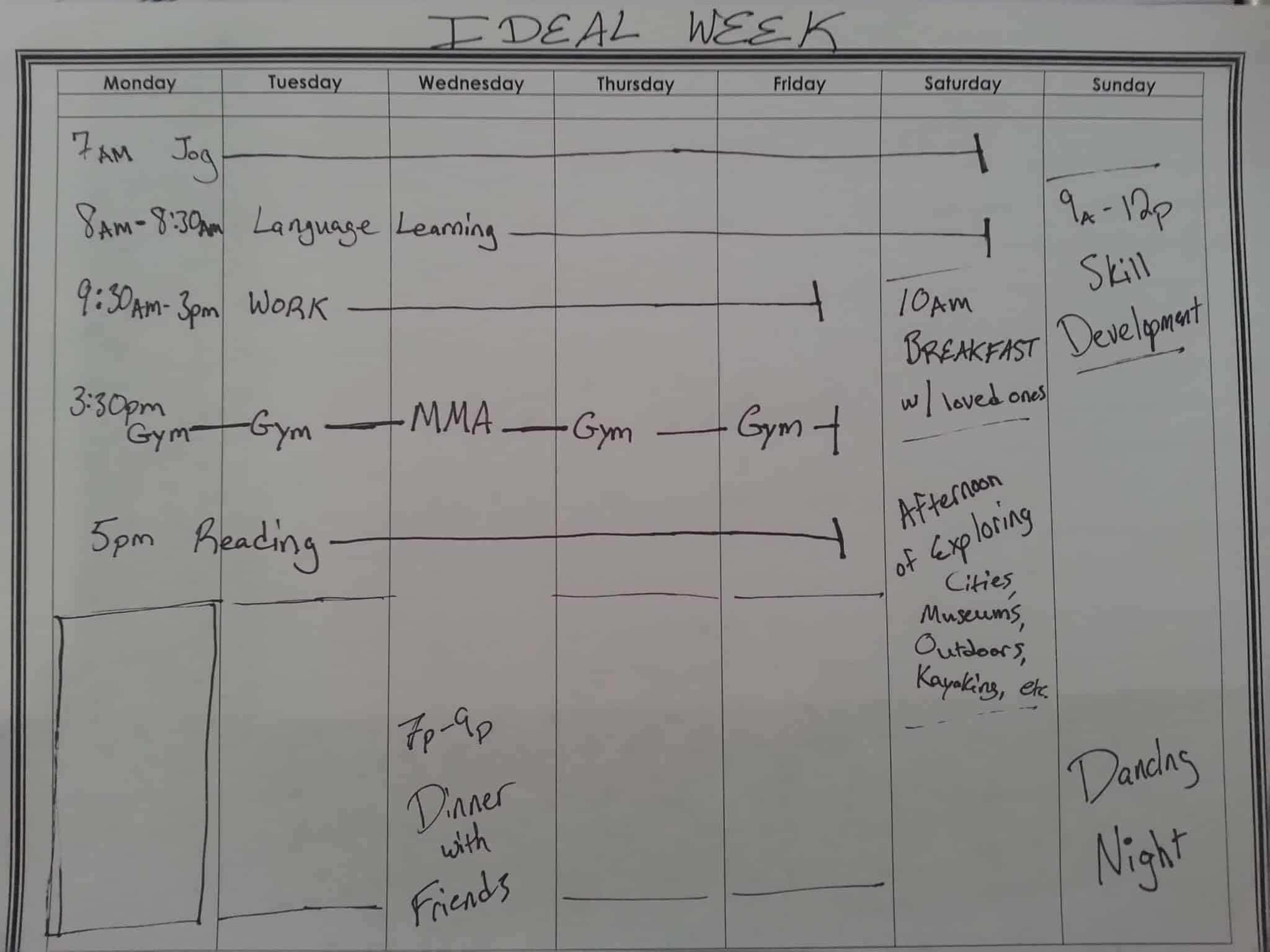 Finding My Ideal Week, And How You Can Too