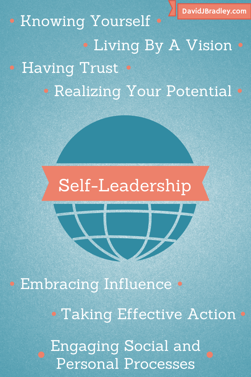 What is Self-Leadership?